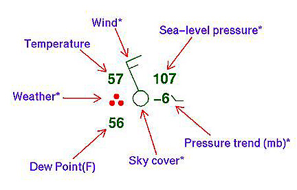 Air Mass And Air Fronts Kid Definition