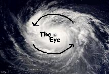 Hurricane Diagram